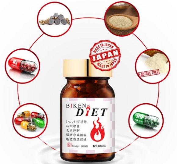 Sai lầm khi sử dụng viên uống Biken Diet không mang hiệu quả 4